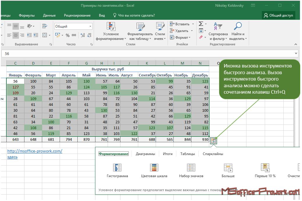 Вызов инструментов быстрого анализа