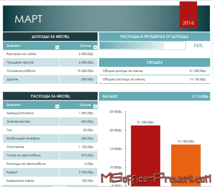 шаблон бюджета в Excel