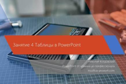 Занятие 4 Таблицы в PowerPoint