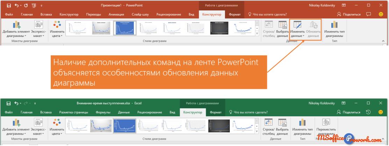 """Вкладка """"Конструктор"""" в PowerPoint и Excel"""