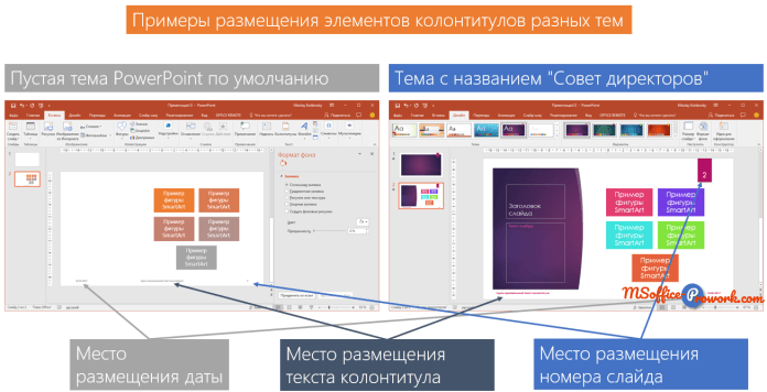 Колонтитулы в PowerPoint