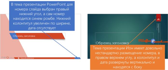Пример размещения колонтитулов на слайде