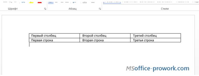 Таблица в MS Word