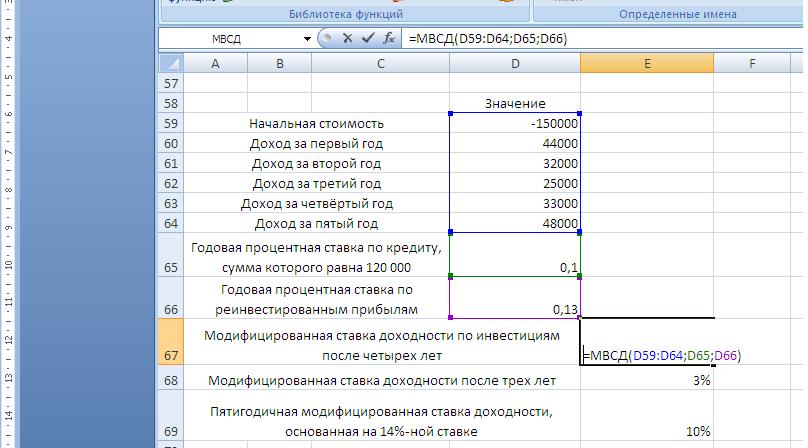 МВСД ввод первоначальных данных