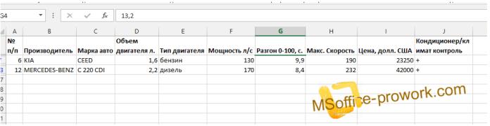 Результат работы расширенного фильтра M SExcel
