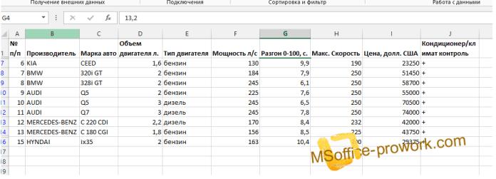 Результат работы расширенного фильтра MS Excel 2