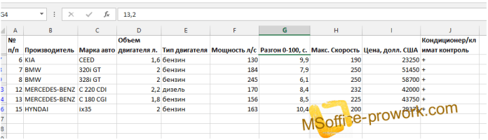 Результат работы расширенного фильтра MS Excel 3