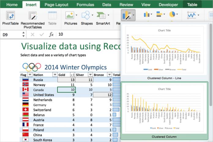 Рекомендуемые графики в Excel для Mac