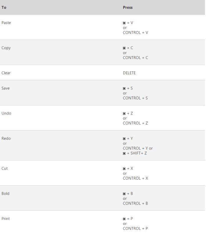 Горячие сочетания клавиш в Excel для Mac