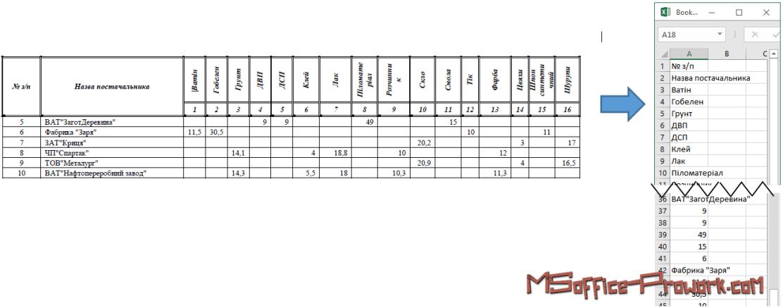 Сложная таблица из pdf в Excel