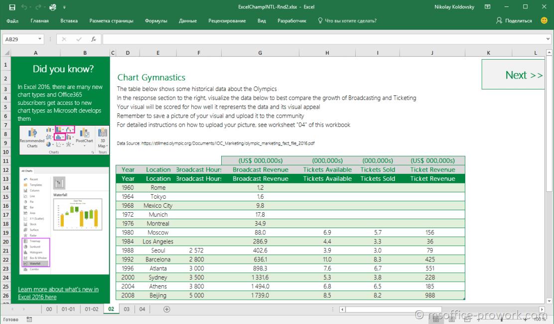 Условие задачи по постройке диаграммы второго тура ExcelWorldChamp