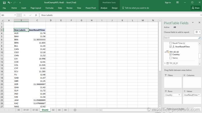 Сводная таблица с рассчитанным средним временем забега