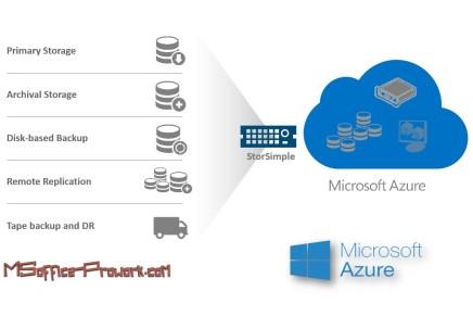 Microsoft анонсировала предварительную версию StorSimple Data Transformation