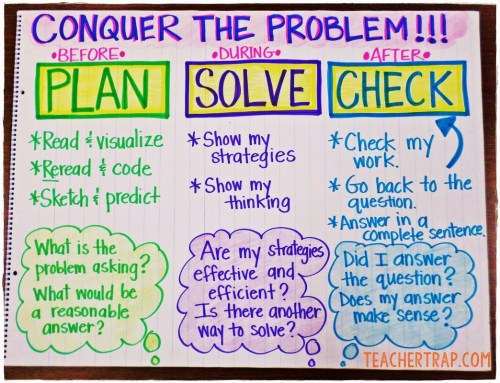 small resolution of Problem Solving - Ms. Poston's 3rd Grade Class