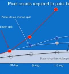 fixed fovea [ 1200 x 677 Pixel ]