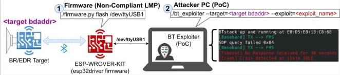 BrakTooth Bluetooth güvenlik açığı milyonlarca Windows ve Android cihazını ortaya çıkarıyor 14