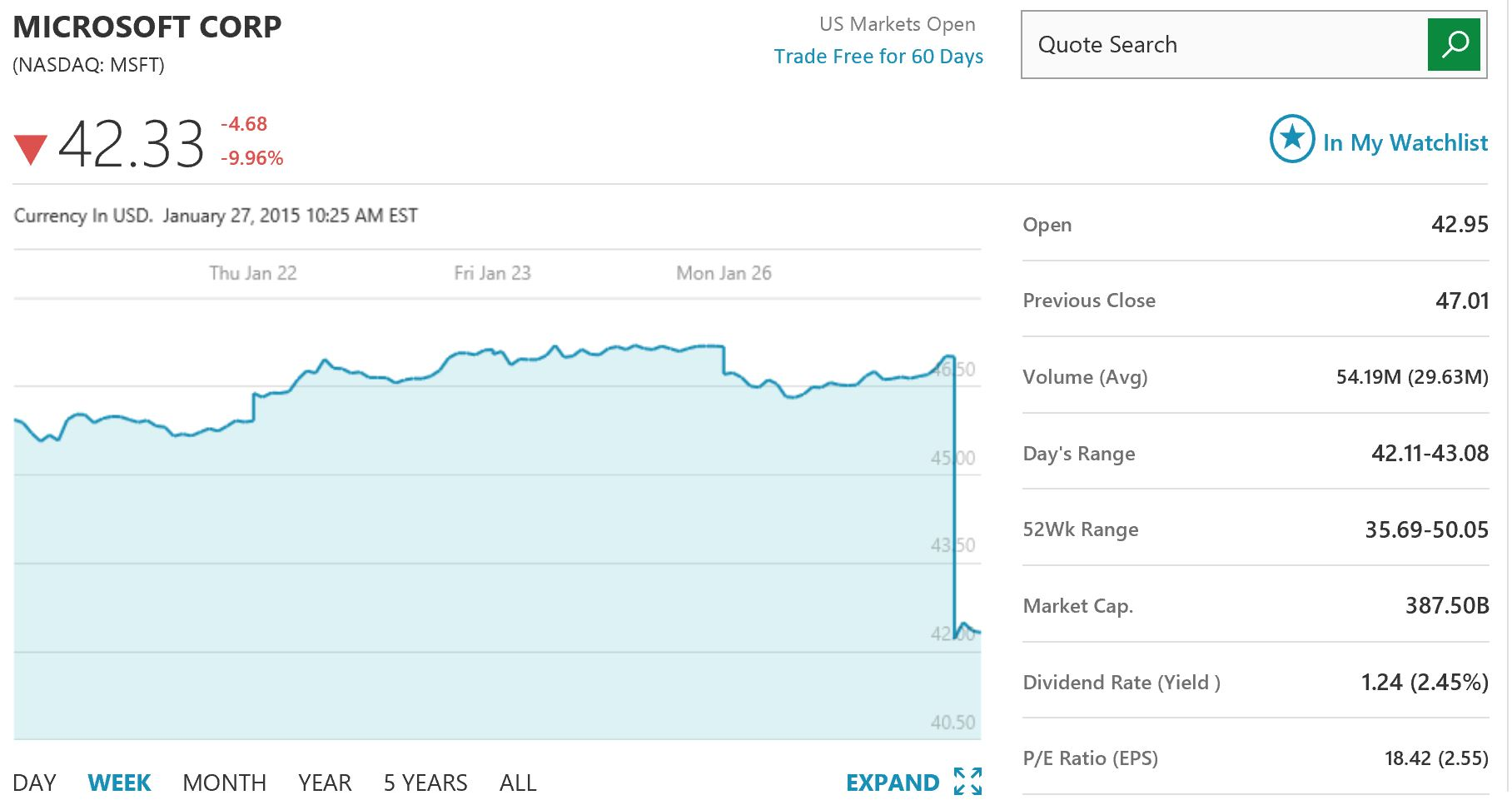 msft stock quote msnbc morning