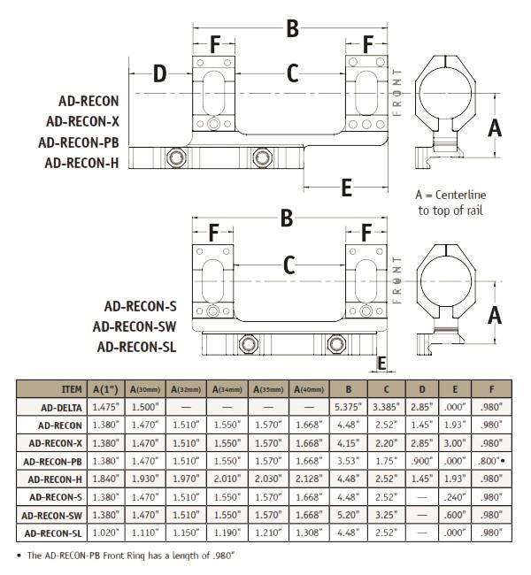 American Defense Mfg. AD-Delta Scope Mount 30 MOA (Options)