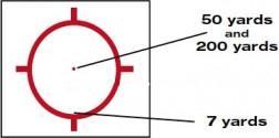 EOTech Model XPS3