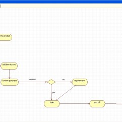 Sequence Diagram Tool Open Source 2010 Honda Civic Wiring 301 Moved Permanently