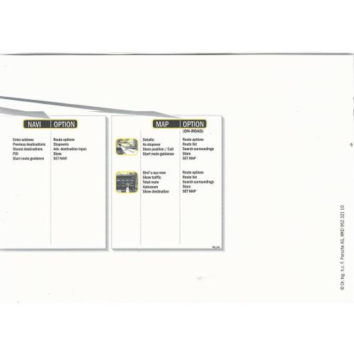 Porsche Communication Management PCM Quick Reference