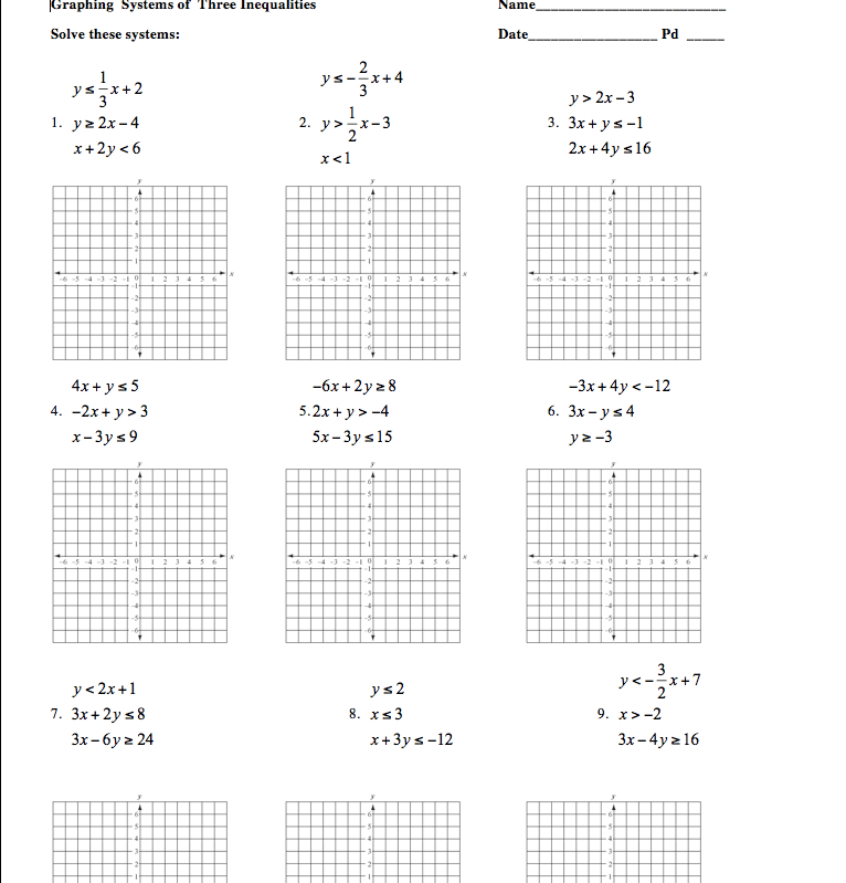 32 Solving Systems Of Inequalities By Graphing Worksheet