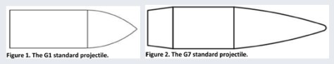 g1 and g7