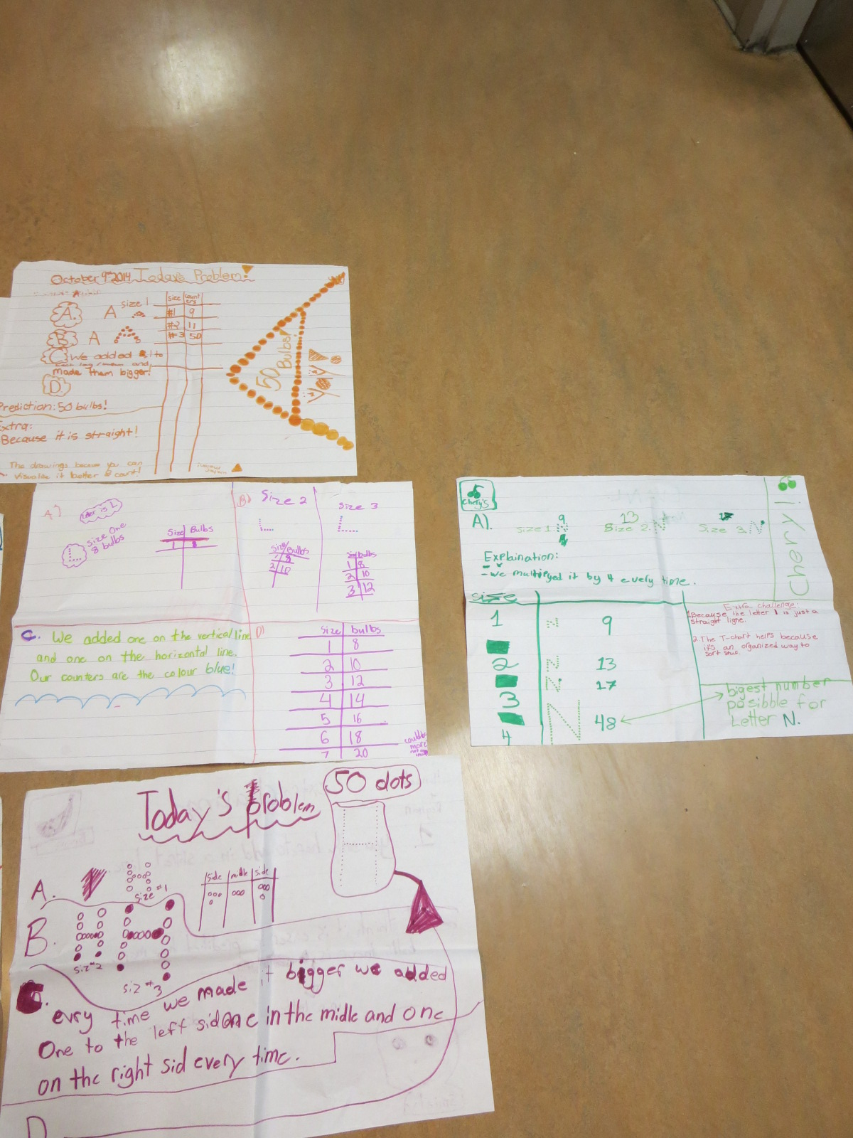 how do you a stem and leaf diagram the story of an hour plot math work ms sarte dance 39s blog