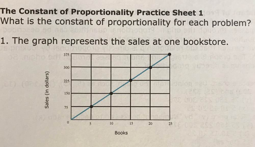 medium resolution of Introducing Constant Of Proportionality Worksheet   Printable Worksheets  and Activities for Teachers