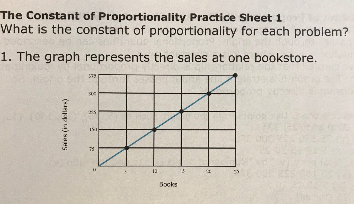 hight resolution of Introducing Constant Of Proportionality Worksheet   Printable Worksheets  and Activities for Teachers