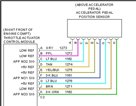 pedaltacwrongwiring?resize=475%2C371 gm steering column wiring diagram the best wiring diagram 2017 rpc steering column wiring diagram at reclaimingppi.co