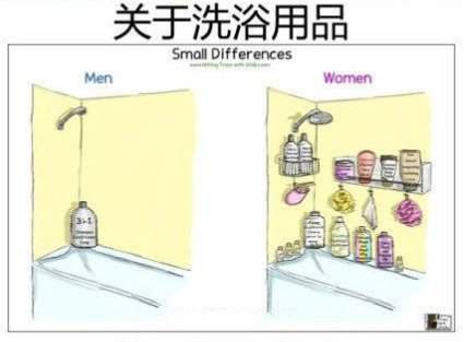 boys and girls difference 16