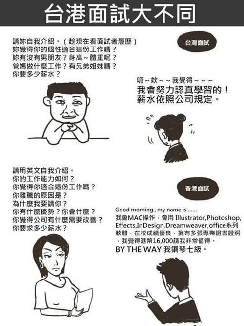 difference between hong kong and taiwan 13