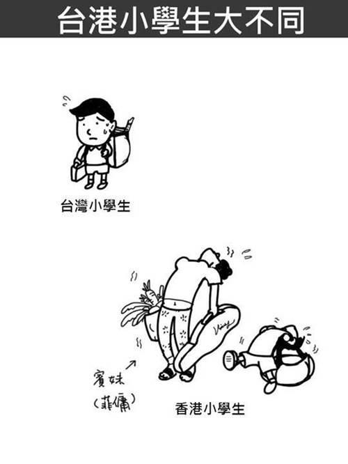 difference between hong kong and taiwan 15