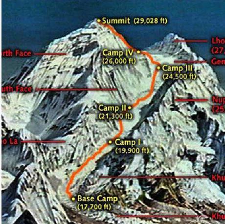 尼泊爾地震鏡頭,記錄谷歌高管在珠峰最後22天!