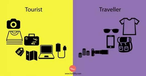 14張圖告訴你什麼是旅遊,什麼又是旅行!