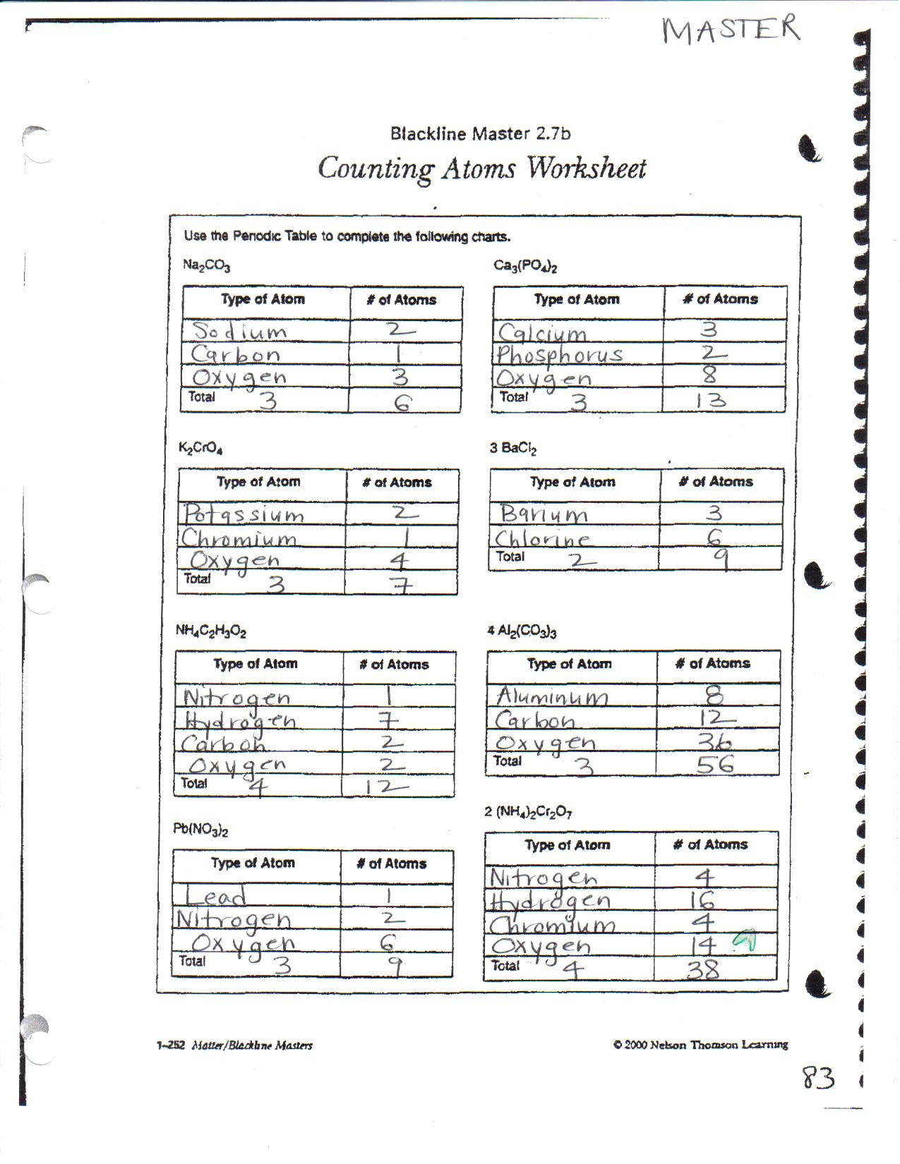 Counting Atoms Practice Worksheet Answers