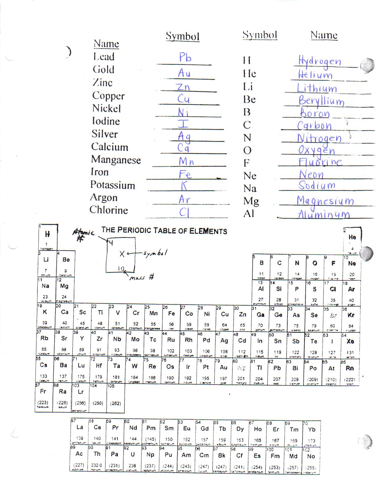 Periodic Table Of Elements With Names And Symbols Quiz