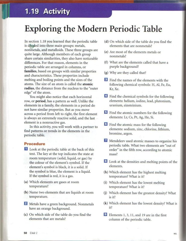 Periodic table exploring the periodic table activity periodic exploring the periodic table worksheet answers brokeasshome urtaz Images