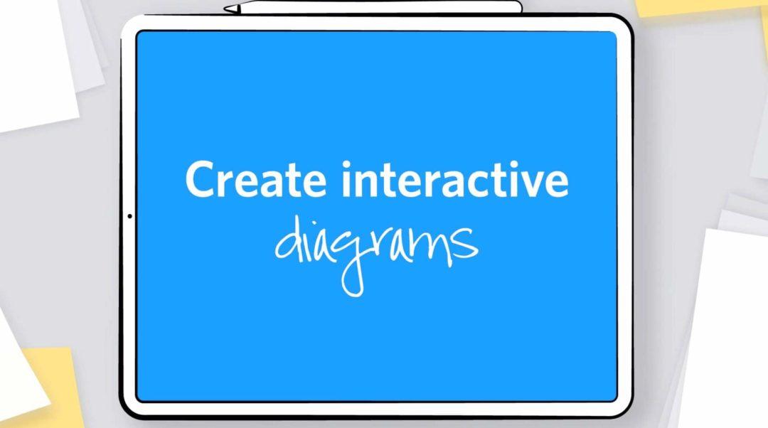 Create interactive diagrams