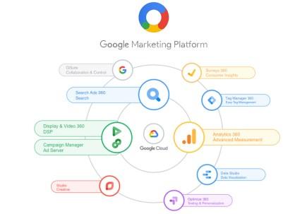 Google Marketing Platform - Sign Up for Google Marketing Platform
