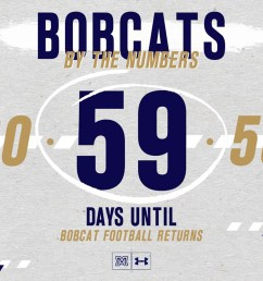 bobcats by the numbers bobcat football returns in 59 days [ 2000 x 1124 Pixel ]