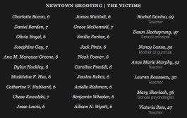 sandy-hook-victims-list