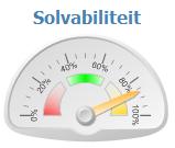 Solvabiliteit metertje