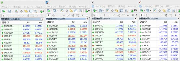 海外MT4ブローカ4社11通貨ペア スプレッド比較-1