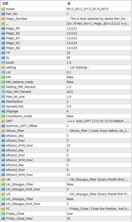 EA_final_max_5pair EAパラメータ