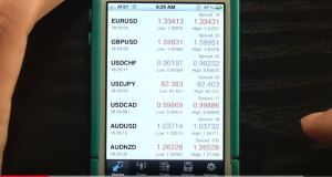 MetaTrader 5 for iPhone Review