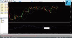 How To Set Up MetaTrader 5