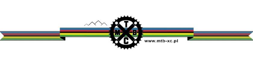 Cyclingnews.com – głosowanie na koniec sezonu