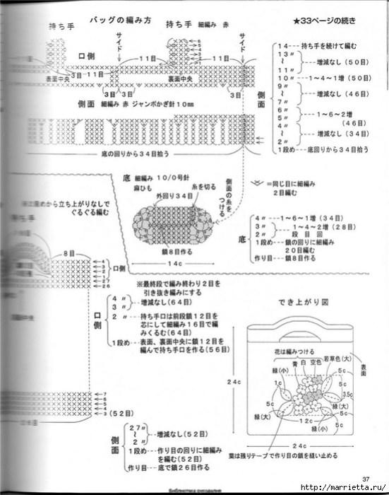 Корзинка и сумки крючком из полиэтиленовых пакетов (34) (551x700, 228Kb)